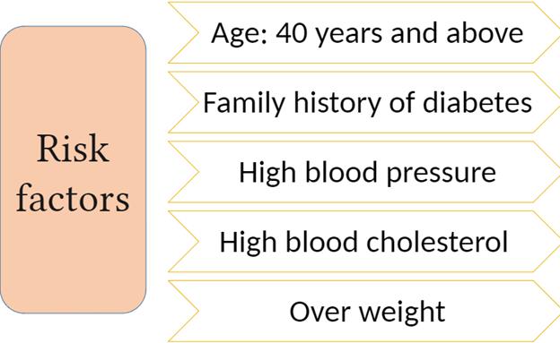 risks of diabetes
